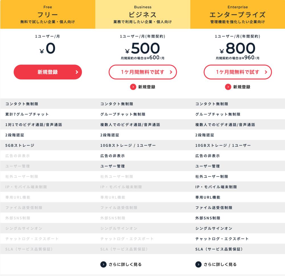 ChatWork料金プラン